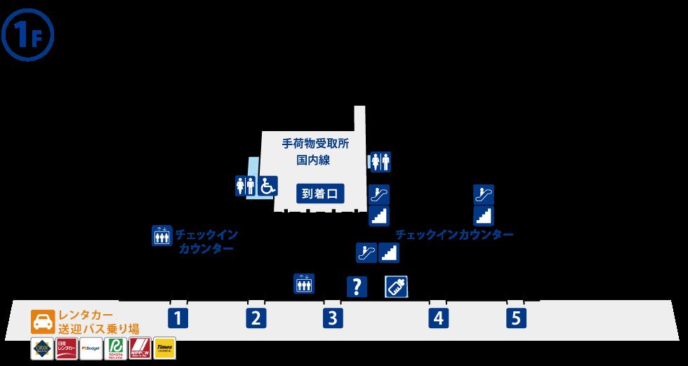 鹿児島空港レンタカー厳選比較!格安予約・最安値3500円 ...