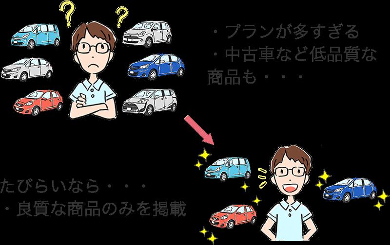 レンタカー たび らい