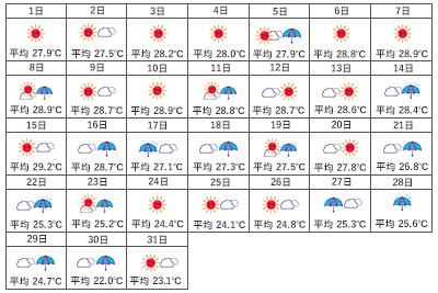 10月の沖縄の気候と服装。海遊びのラストシーズン | たびらい