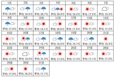12月の沖縄の気候と服装。南国・沖縄も冬季に突入 | たびらい